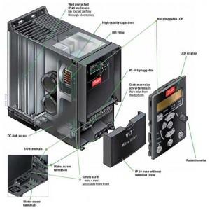 Факторы, влияющие на выбор частотного преобразователя фото