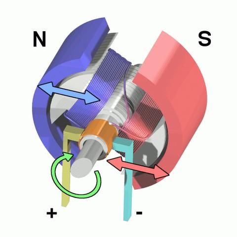 Как работает электродвигатель фото